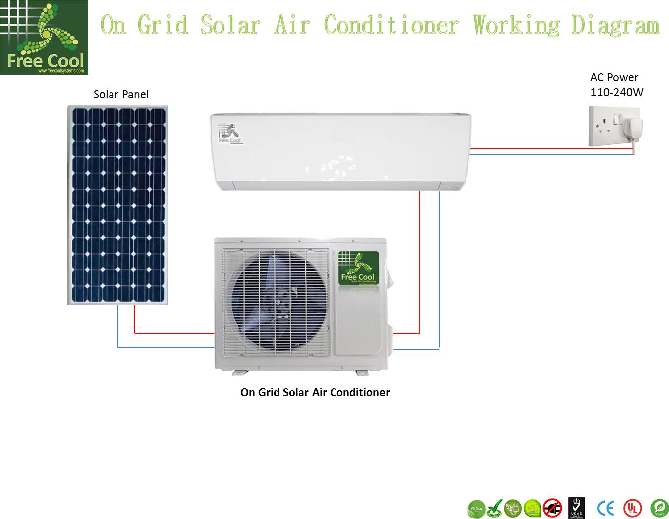 On Grid Solar Air Conditioner #993232